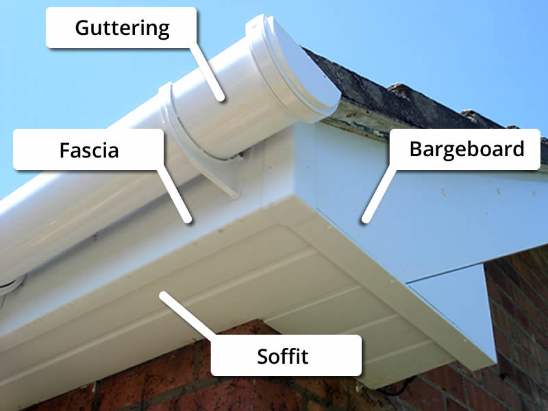 Why Fascias and Soffits Are Important in Your Home in Nottingham